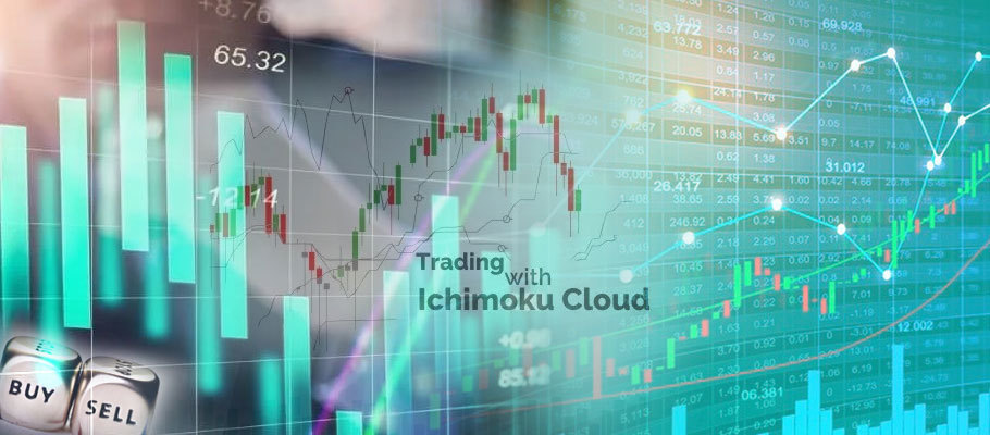 What is the Ichimoku Cloud? How can it be interpreted in various aspects of trading?