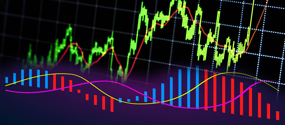 MACD Moving Average Trading Strategy