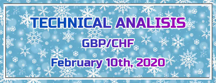 GBP/CHF December Bullish Rally Stopped and Bears are in Control Now