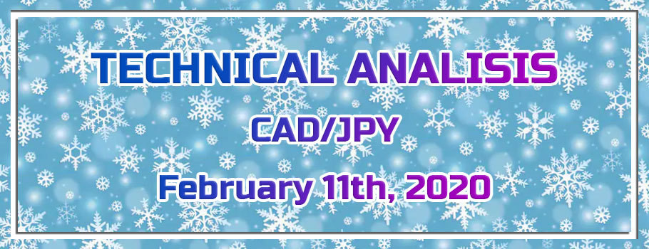 CAD/JPY Inverted Head and Shoulders Pattern is About to Emerge