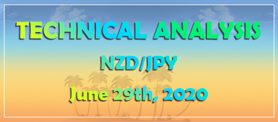 NZD/JPY Decision-Making Point – Is it a Long-Term Uptrend or Just an Upside Correction?