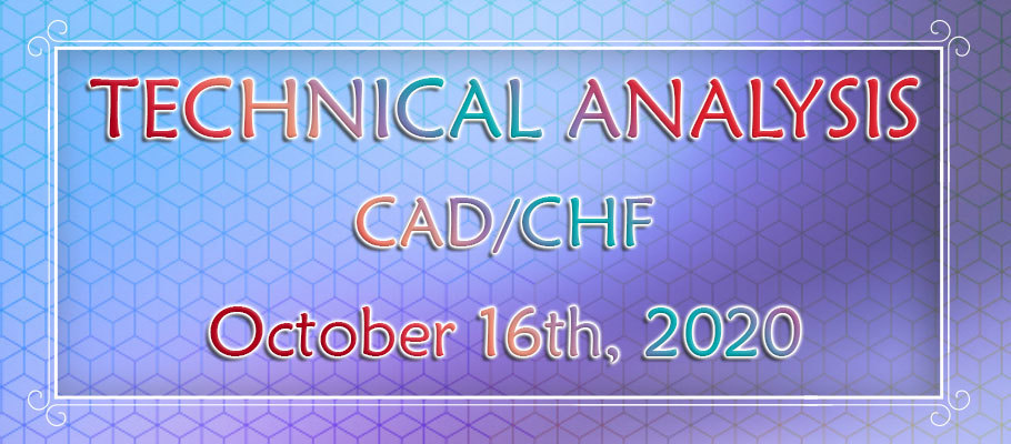 CAD/CHF Could be Starting to Move South Following the Potential Weakness of the USOil