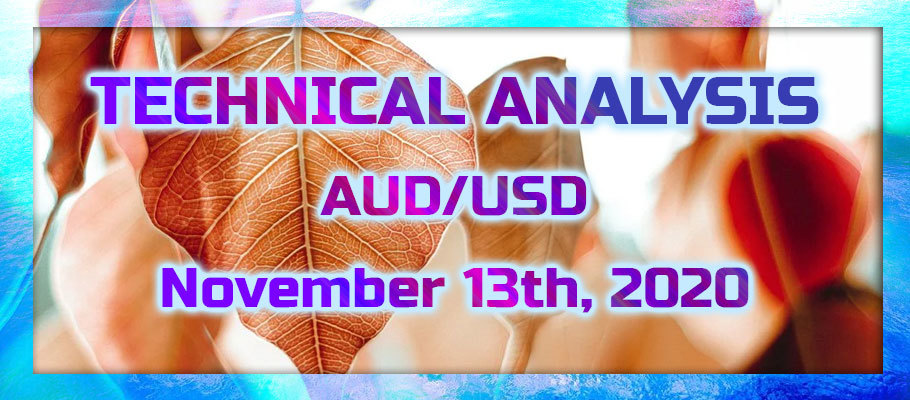 AUD/USD Might Drop by 300 Pips to Re-Test the Key Demand Zone