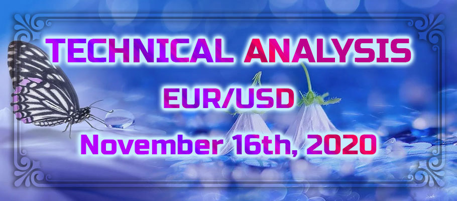 EUR/USD Weekly Trend Remains Bearish and the Current Upside Correction Could be Favorable for Sellers
