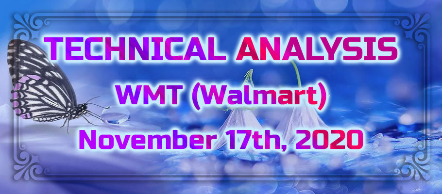 WMT (Walmart) Has Reached a Critical Point, Which Might Result in a Trend Reversal