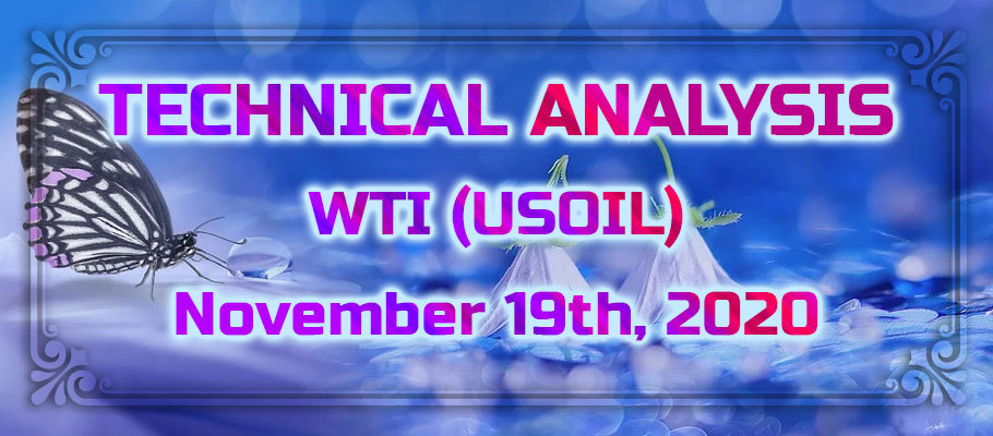 WTI (USOIL) Price is Stuck Between Support and Resistance, Which Might Provide a Selling Opportunity