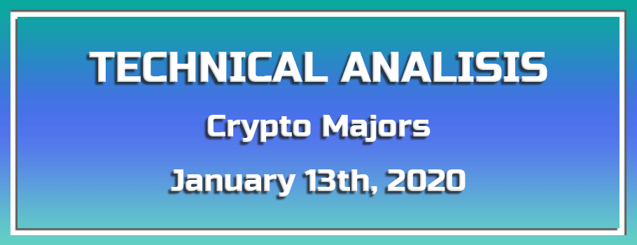 Technical Analysis of Crypto Majors – January 13th, 2020