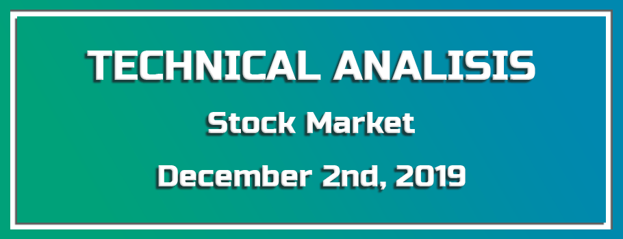 Technical Analysis of Stock Market – December 2nd, 2019