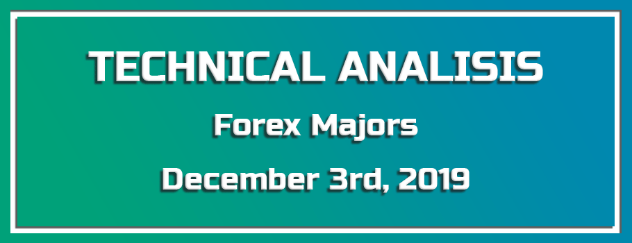 Technical Analysis of Forex Majors – December 3rd, 2019