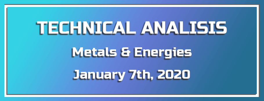 Technical Analysis of Metals & Energies – January 7th, 2020