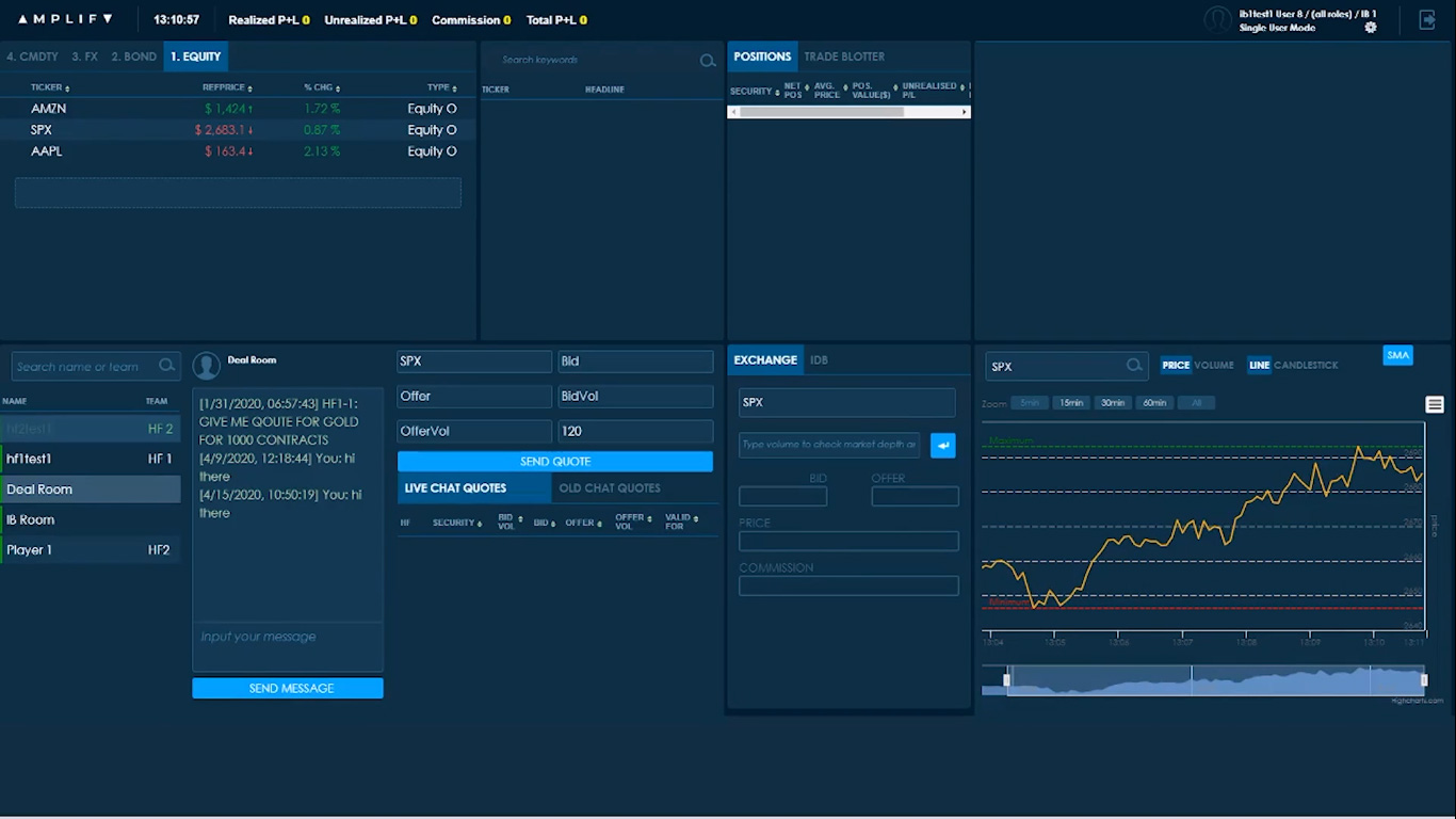 Prototype Investment Banking Platform: Source – Amplify Trading
